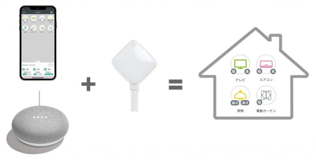 IoT住宅イメージ