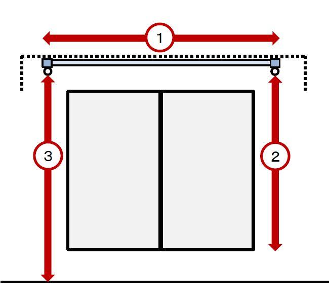カーテンBOXの採寸方法